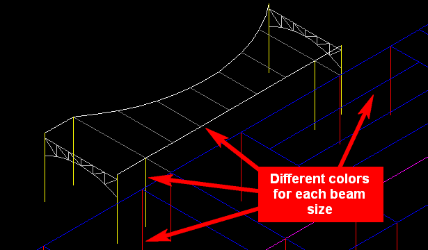 Different colors for each beam size